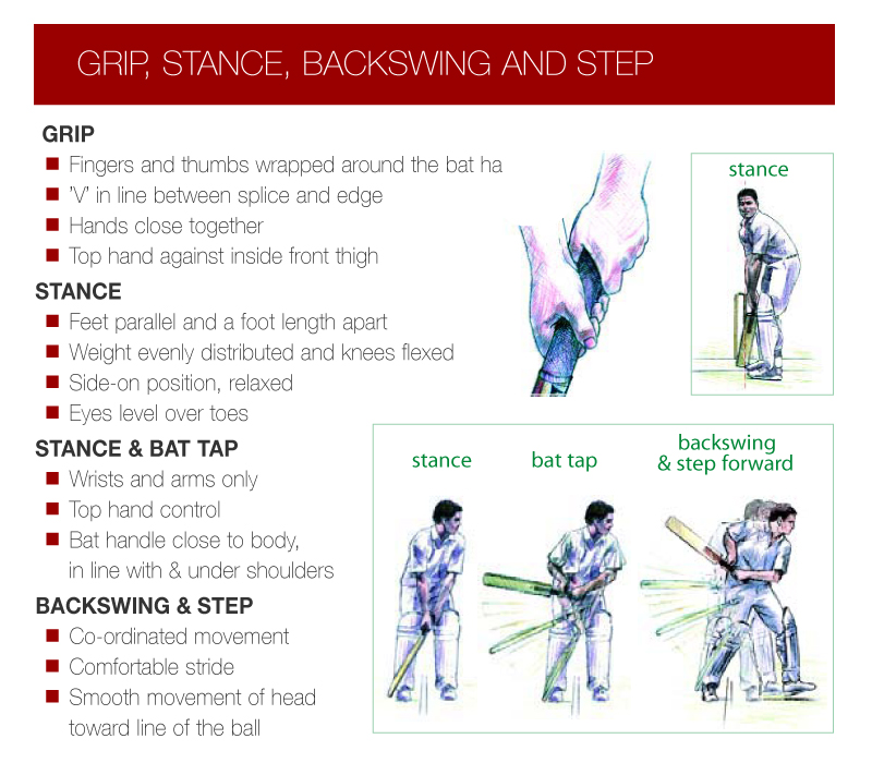 grip-stance-backswing